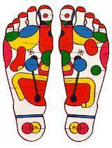 informatie voetrefexologie voetreflex voetreflextherapie loes offermans amersfoort